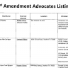First Amendment Auditor Bulletin From Texas